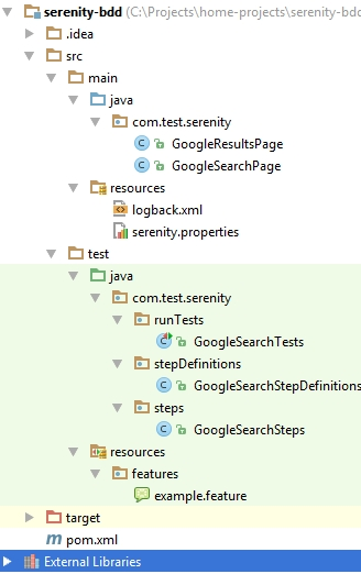 File structure bdd test