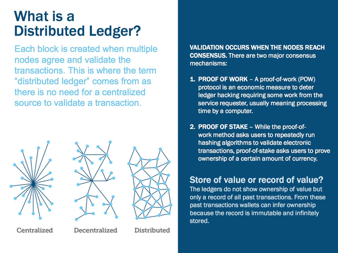 blockchain application guide