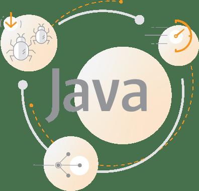 java development outsourcing